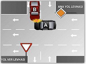 ana yol tali yol kavşaklarda kaza ceza